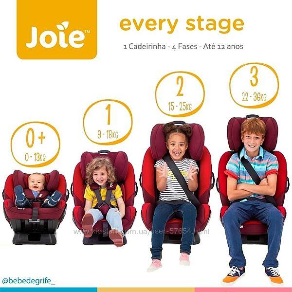 Автокресло Joie Every Stage FX 0-36 кг с изофикс