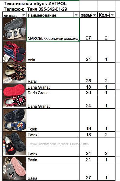 ZETPOL - Распродажа oстатков новой обуви в связи с закрытием магазина