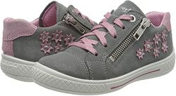 Новые закрытые туфли, полуботинки Superfit Tensy, 33 р.