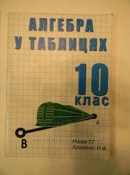 Алгебра и Геометрия в таблицах