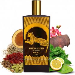 Memo African Leather парфюмированная вода 75 ml. Тестер Мемо Африка