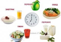 Программа похудения за 4 недели Завтрак обед ужин перекусы и комплекс упра