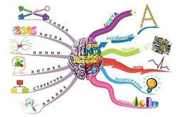 Детская психотерапия и нейрокоррекция